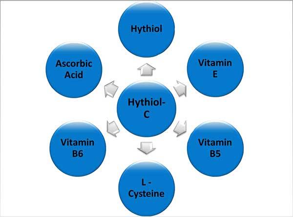 Hythiol